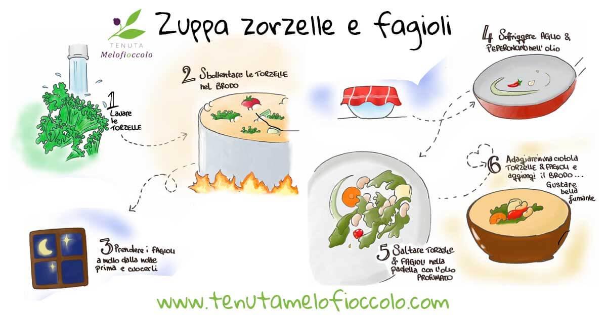 zuppa torzelle e fagioli napoletana tenuta melofioccolo napoli