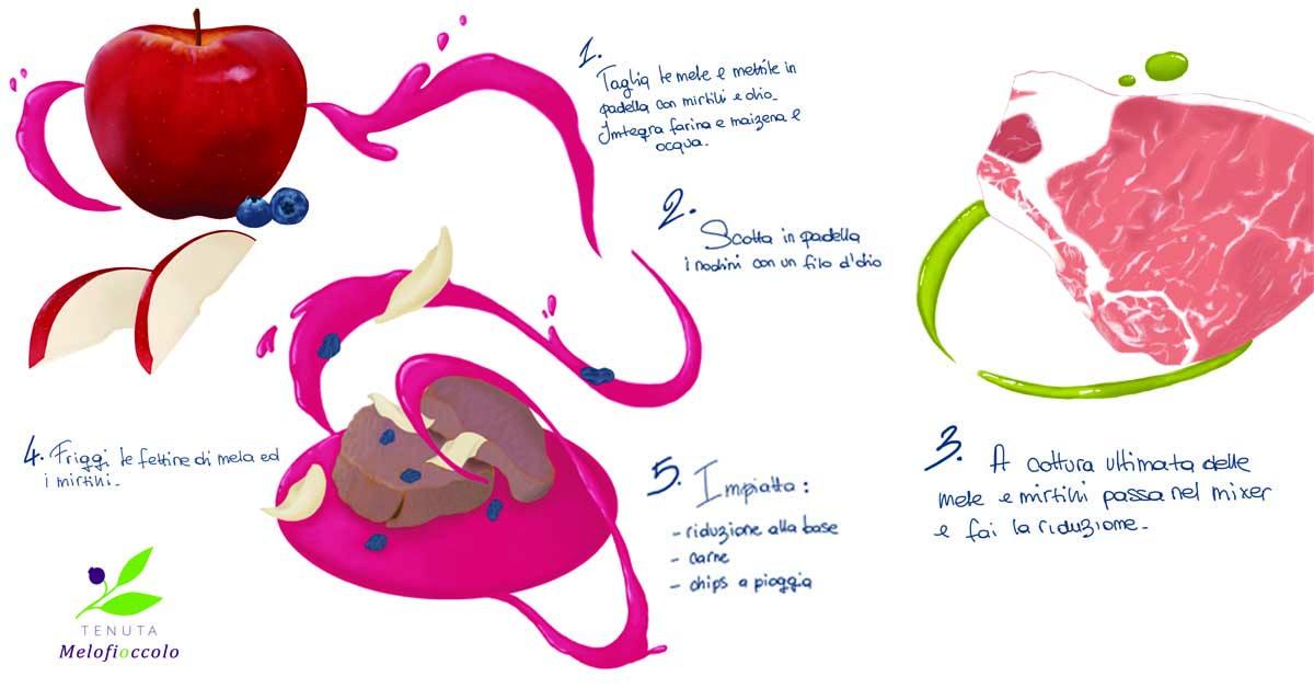 L'immagine rappresenta gli step necessari per la Ricetta nodini di maiale, chips di mela annurca e mirtilli tenuta melofioccolo napoli