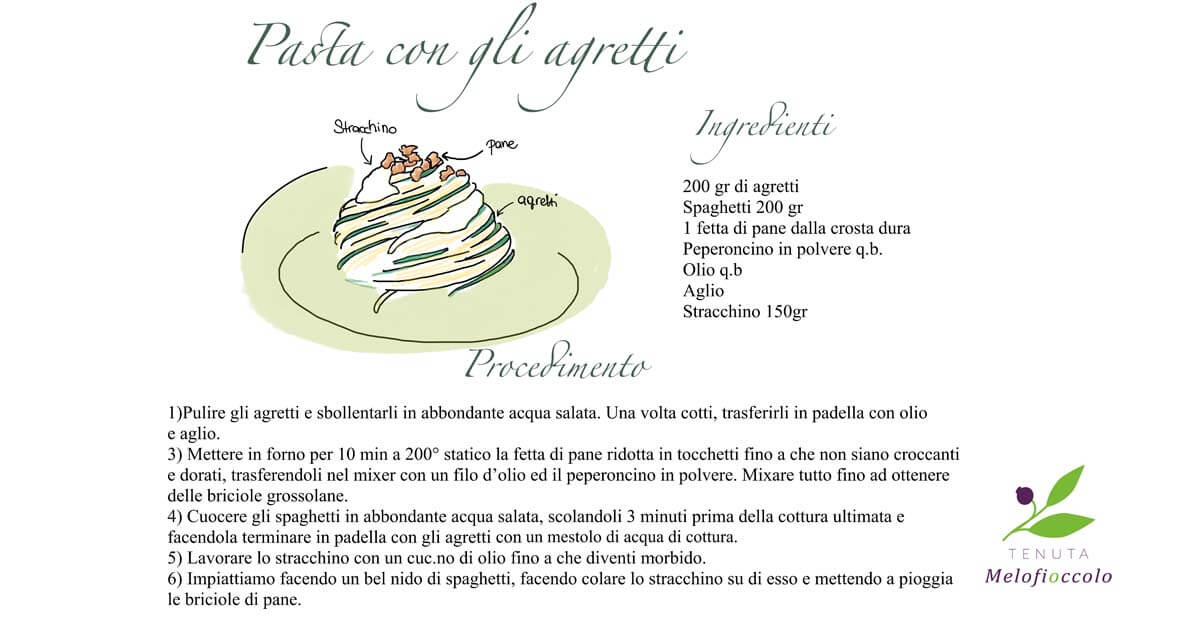 l'immagine presenta la ricetta della pasta con gli agretti della tenuta melofioccolo